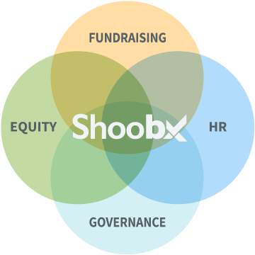 shoobx-venn-diagram
